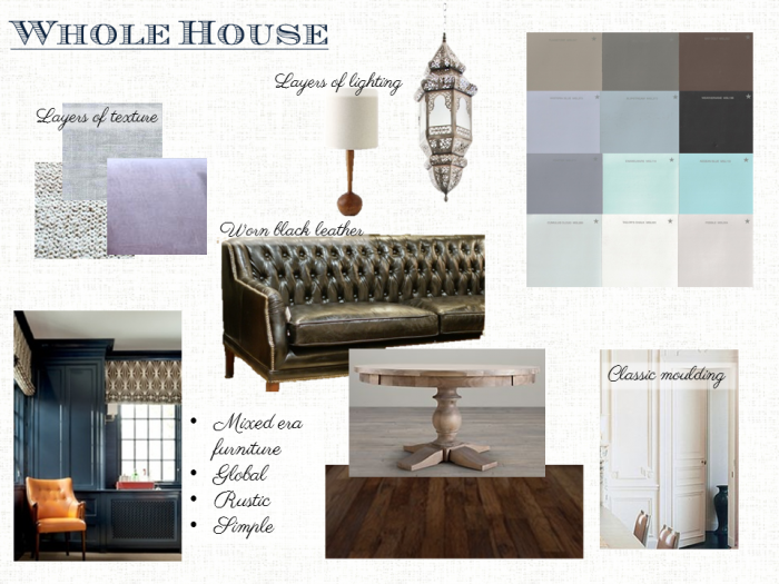 Whole house mood board | Little Victorian